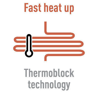 mr coffee thermoblock technology