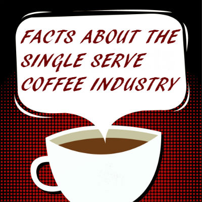 facts-about-single-serve-coffee-industry