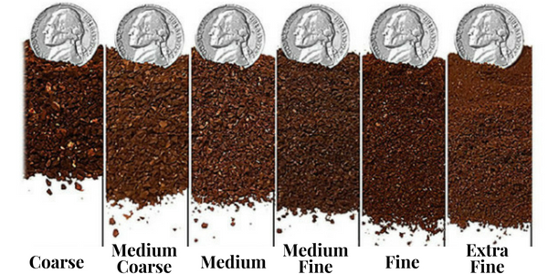 types of coarse ground coffee